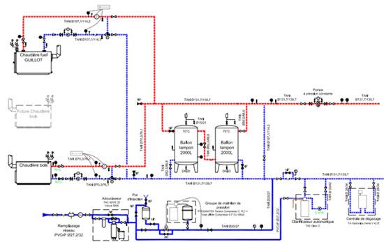 Extrait du schéma de principe hydraulique