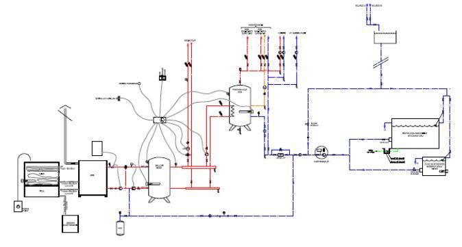 Module de Récupération d'Energie et d'eau potable