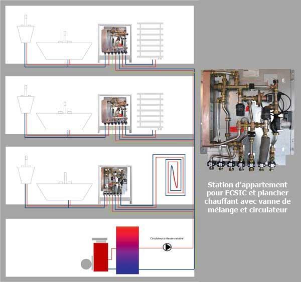 station d appartement cic ecsic regudis w htf. Black Bedroom Furniture Sets. Home Design Ideas
