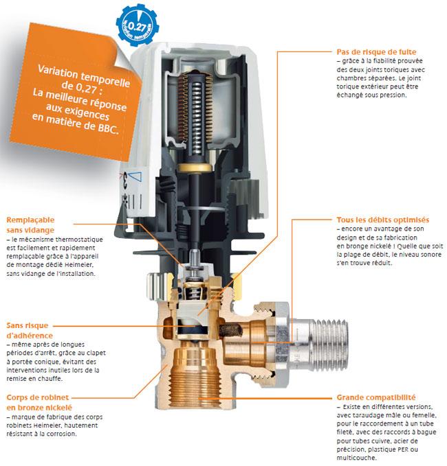 Nouveau robinet thermostatique v exact ii - Demonter un robinet thermostatique de radiateur ...