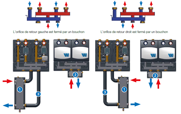 flowbox installation module hydraulique watts