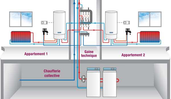 module hydraulique auer