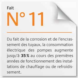 fait energetique 11