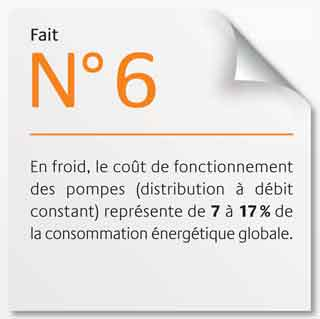 fait energetique 6