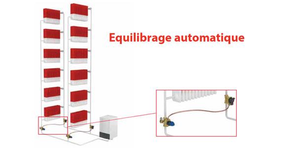 vanne d'équilibrage automatique ASV-PV
