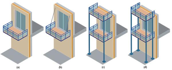 Conceptions courantes de balcons métalliques rapportés