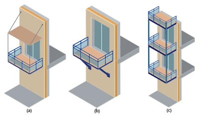 Balcons et coursives m talliques rapport s r gles de l art for Construire un balcon suspendu