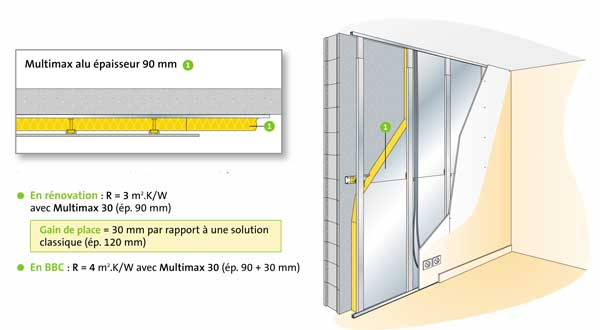 Multimax 30 semi rigide pour une isolation optimale for Isolation mur interieur renovation