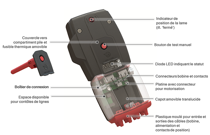 uniq mécanisme cpf RF technologies
