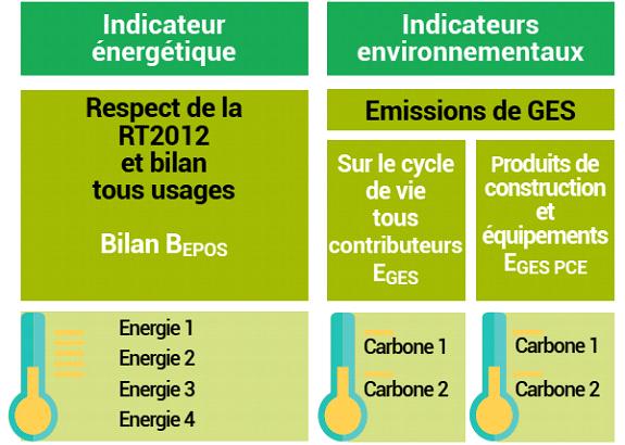 Energie Carbone EC