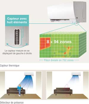 Pompe chaleur hyper heating et mural msz fh scop de 4 9 for Capteur de chaleur