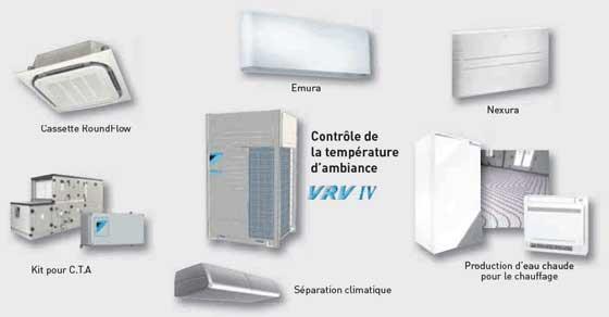 VRV IV unites interieures