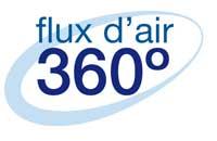 flux air 360°