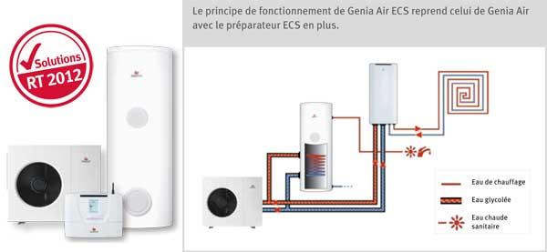 nouvelles pac genia air 8 et 11 chauffage avec ecs et. Black Bedroom Furniture Sets. Home Design Ideas