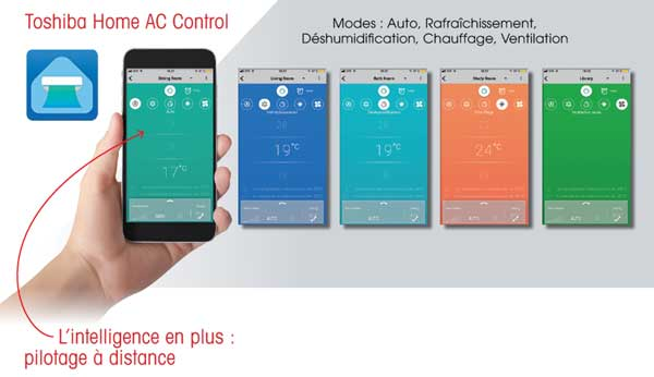 Home Control Shorai au R32