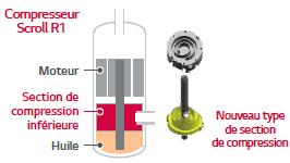performances de la pompe à chaleur air-eau split THERMA V