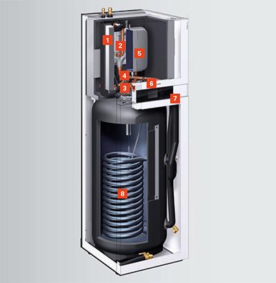 Pompe à chaleur air/eau Viessmann