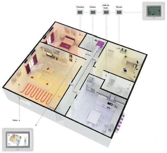 pompe chaleur air air simplement une solution bbc. Black Bedroom Furniture Sets. Home Design Ideas