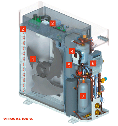Viessmann Vitocal composants