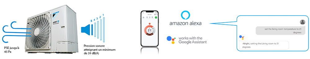 PAC Amazon Alexa Google Assistant