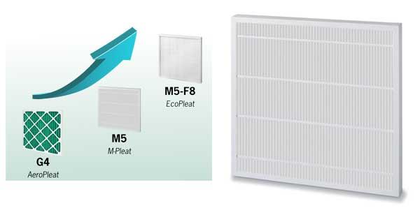 M-Pleat filtre