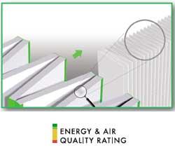 Filtre à air Opakfil Energy économie d'énergie