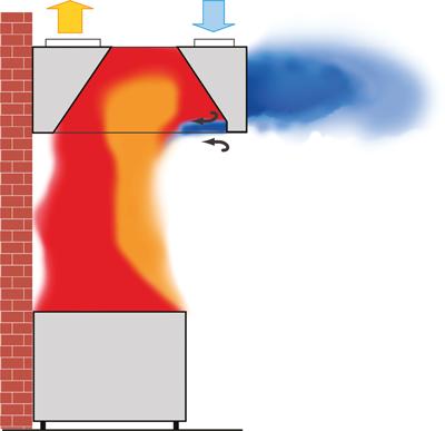 vim captation diffusion air