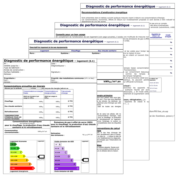 Le Diagnostic De Performance nergtique Dpe Le Point