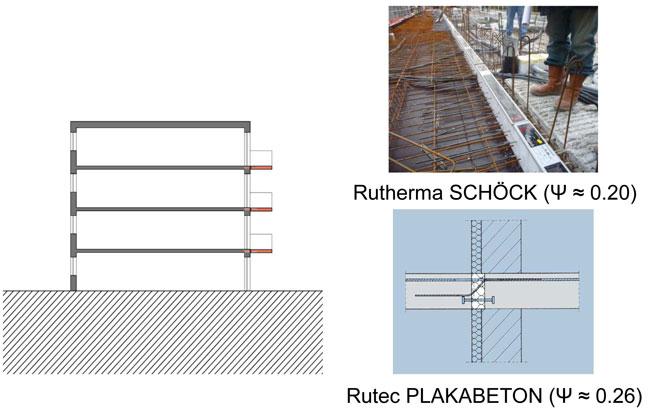 Balcons avec rupteur de ponts thermiques
