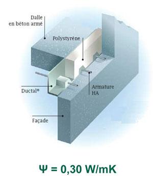 Mur béton – Plancher béton + LAFARGE RUPTAL