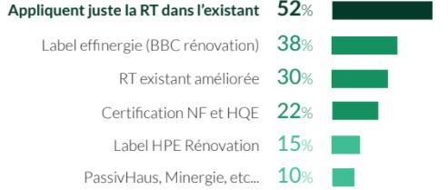 renovation_thermique