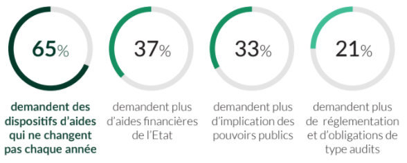 aide_financiere