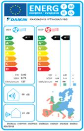 Consommation énergie climatiseur
