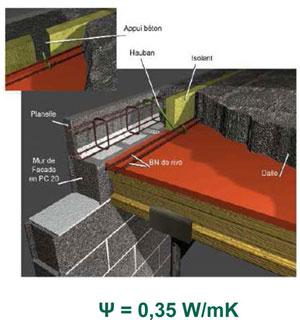 Mur béton – Plancher béton + Rupteur BOUYGUES