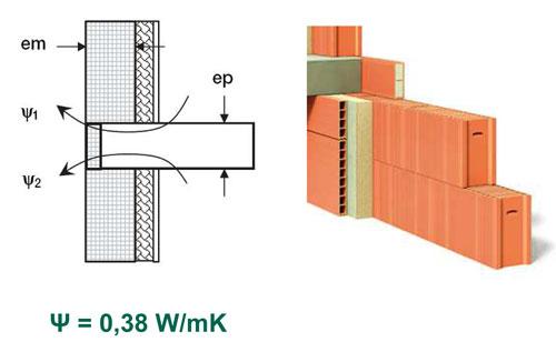 Mur brique de type a – Plancher béton + planelle