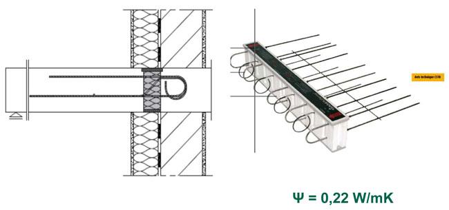 Mur béton – Plancher béton + Rupteur SCHÖCK RUTHERMA