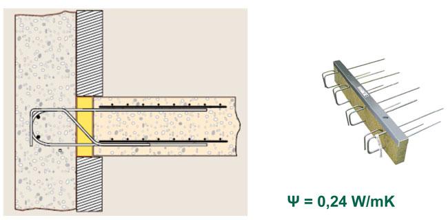 >Mur béton – Plancher béton + Rupteur PLAKABETON RUTEC