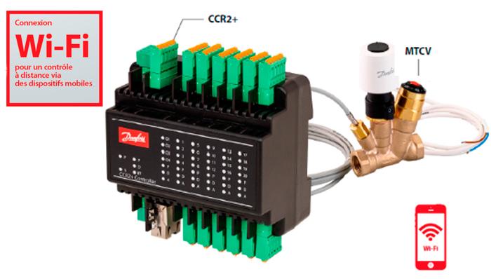 solution d'équilibrage thermique MTCV et CCR2+