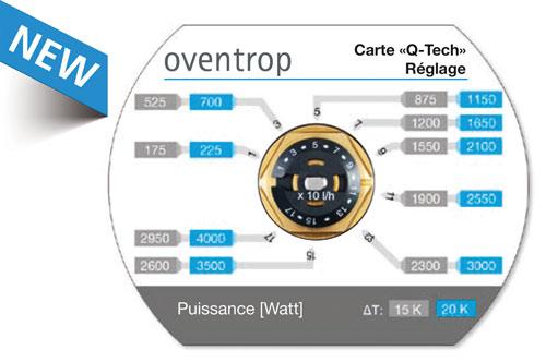 carte Q-Tech