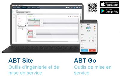 ABT Site