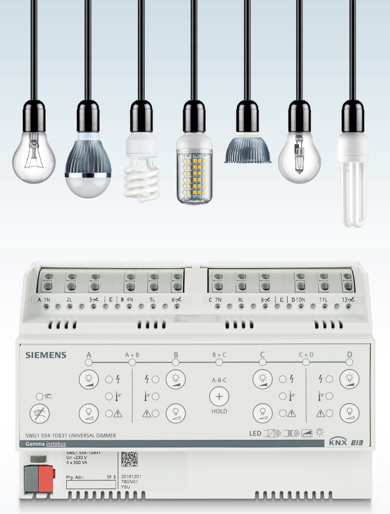 Variateur LED