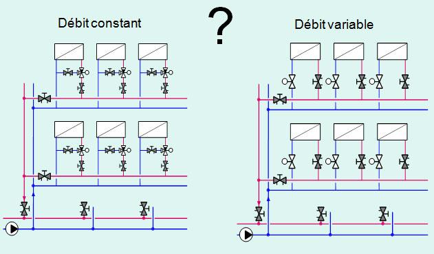 calcul et installation des vanne de controle pdf