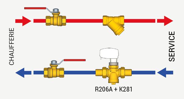 installation vanne R206A