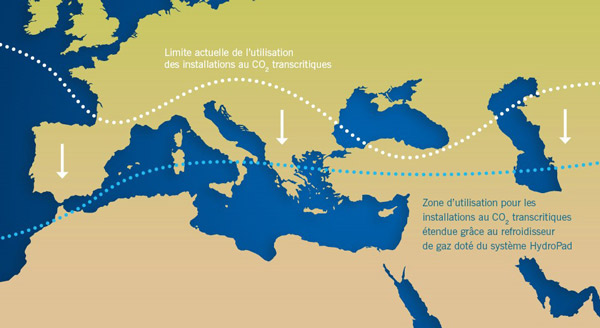 Utilisation des installations au CO2 transcritiques