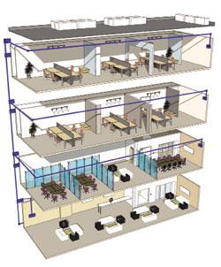 IQ ECO bureaux