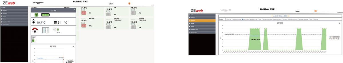 pilotage régulation chauffage ZEweb