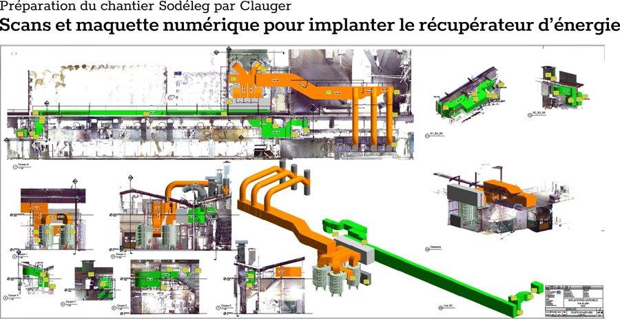 énergie maquette numérique
