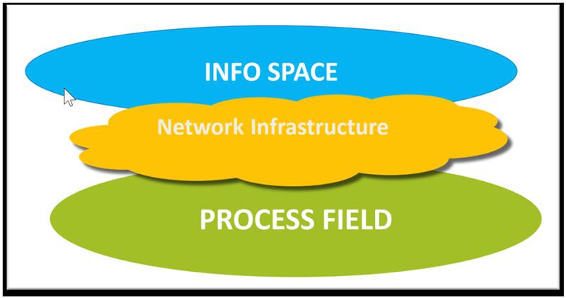 données protocoles