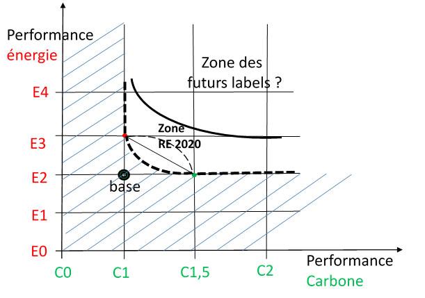 equivalence-e-c-ges