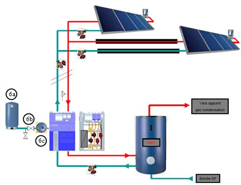 Ballon tampon pour vase d'expansion solaire